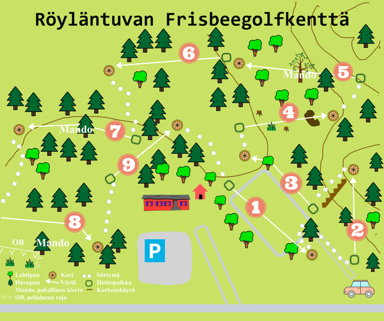 Röyläntuvan Frisbeegolfkentän väylät ja säännöt